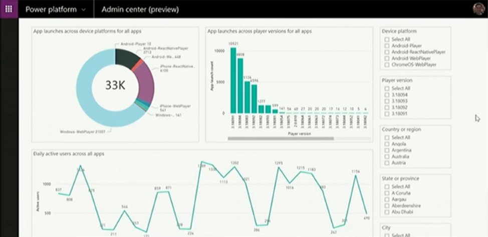 PowerApps analytics portal