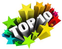 SharePoint Top 10