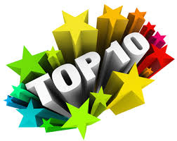 SharePoint Top 10