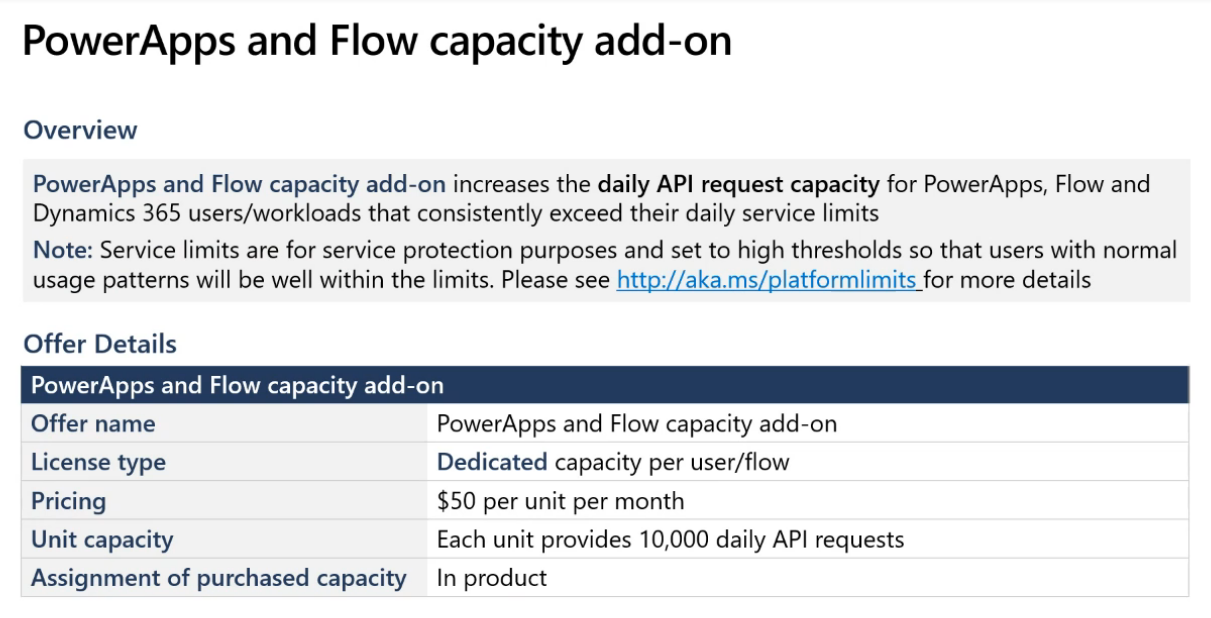 PowerApps and Flow capacity add-on